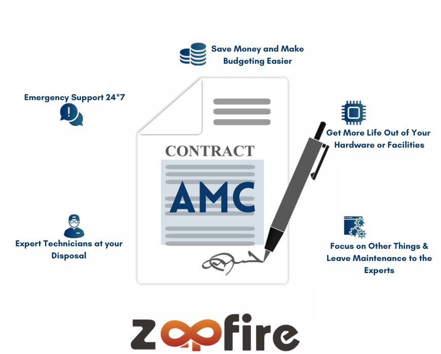 Annual Maintenance Contract for Fire Protection System | ZAP FIRE